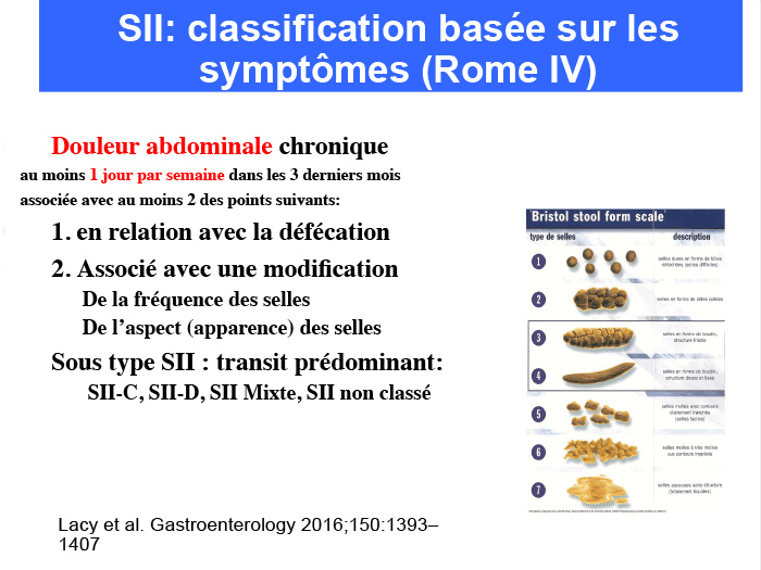 Critères diagnostic de Rome de la colopathie fonctionnelle - site de l'APSSII (association des patients souffrant du syndrome de l'intestin irritable)